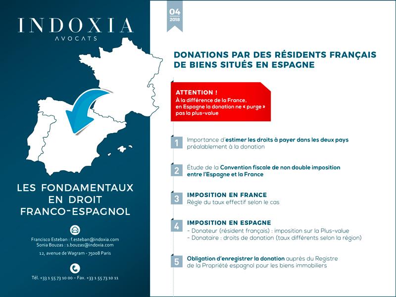Donations par des résidents français de biens situés en Espagne